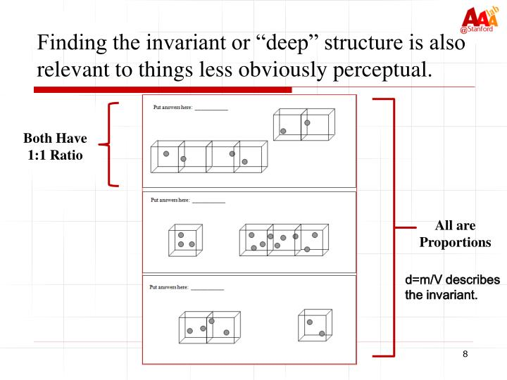 """Finding the invariant or """"deep"""" structure is also relevant to things less obviously perceptual."""