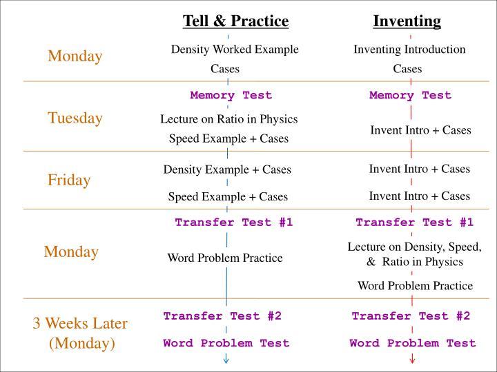 Tell & Practice