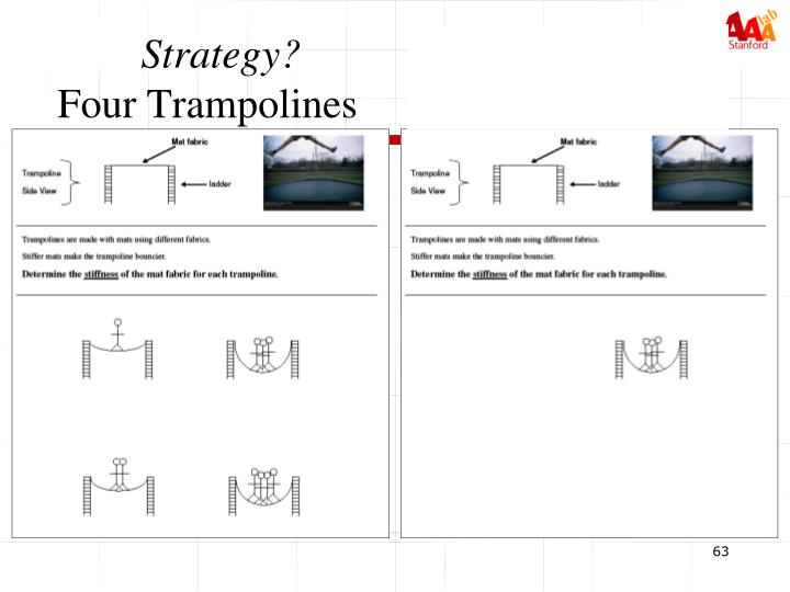 Strategy?                  Ratio Concept