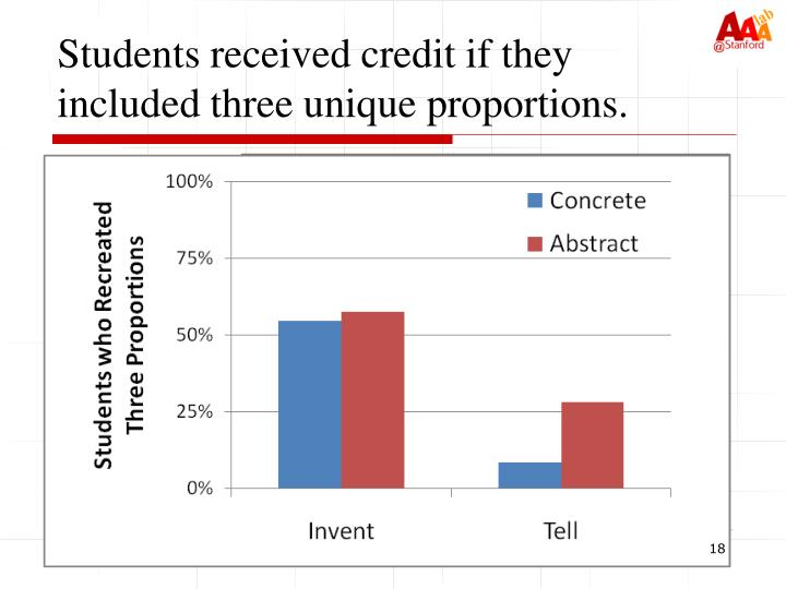 Students received credit if they