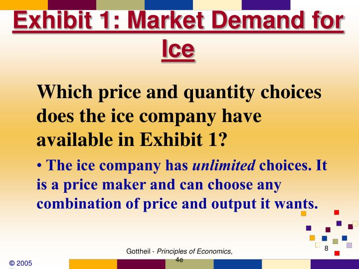 Exhibit 1: Market Demand for Ice