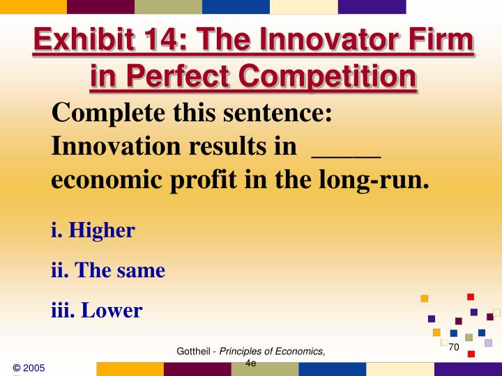 Exhibit 14: The Innovator Firm in Perfect Competition