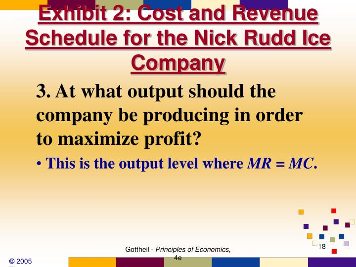Exhibit 2: Cost and Revenue Schedule for the Nick Rudd Ice Company