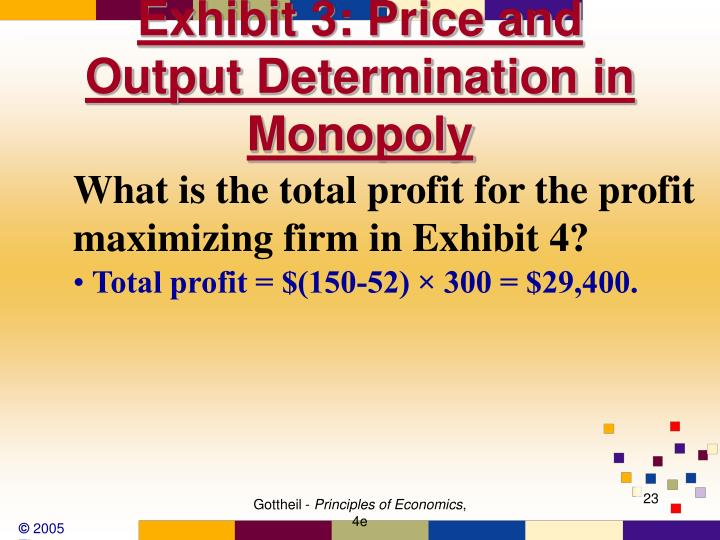 Exhibit 3: Price and Output Determination in Monopoly