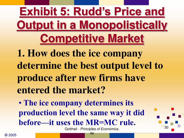 Exhibit 5: Rudd's Price and Output in a Monopolistically Competitive Market
