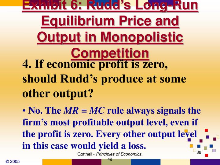Exhibit 6: Rudd's Long-Run Equilibrium Price and Output in Monopolistic Competition