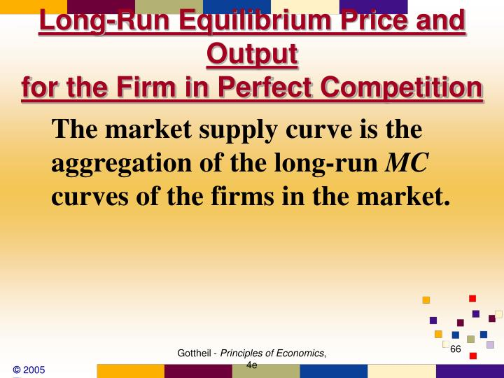 Long-Run Equilibrium Price and Output