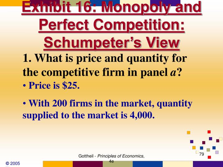 Exhibit 16: Monopoly and Perfect Competition: Schumpeter's View