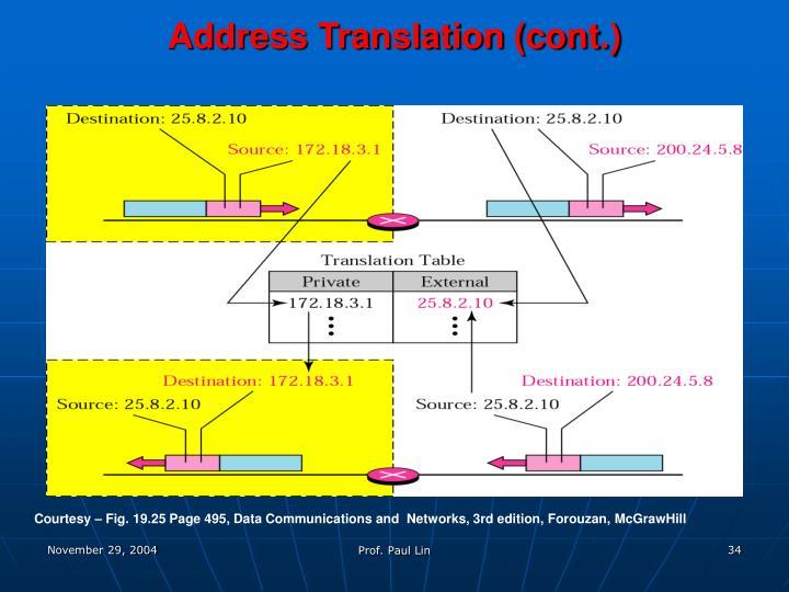 Address Translation (cont.)