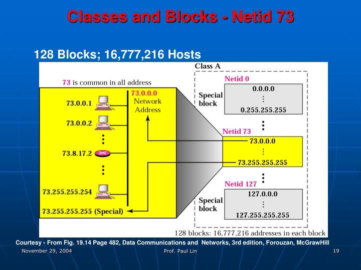 Classes and Blocks - Netid 73