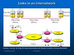 links in an internetwork