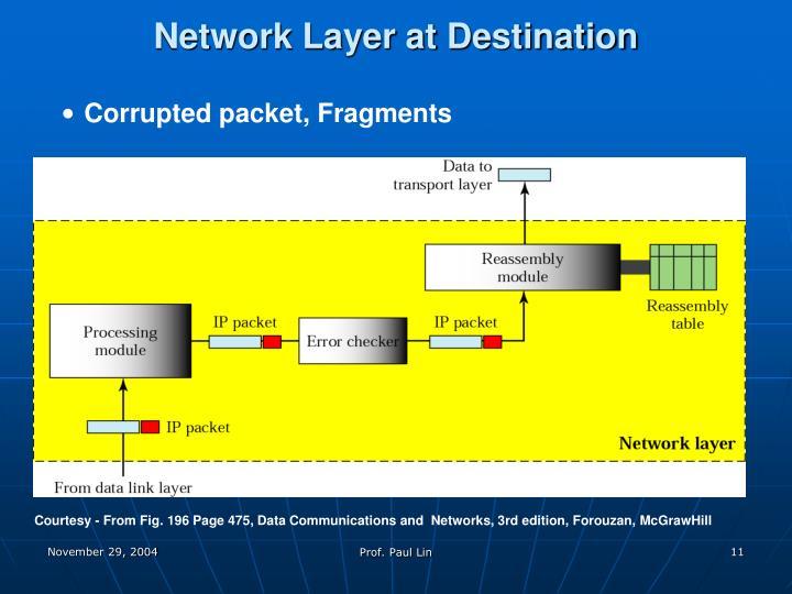 Network Layer at Destination
