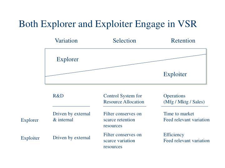 Both Explorer and Exploiter Engage in VSR