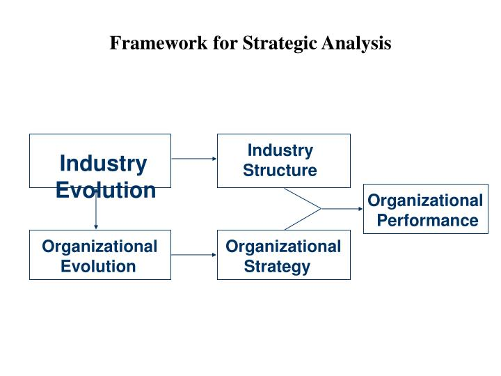 Framework for Strategic Analysis