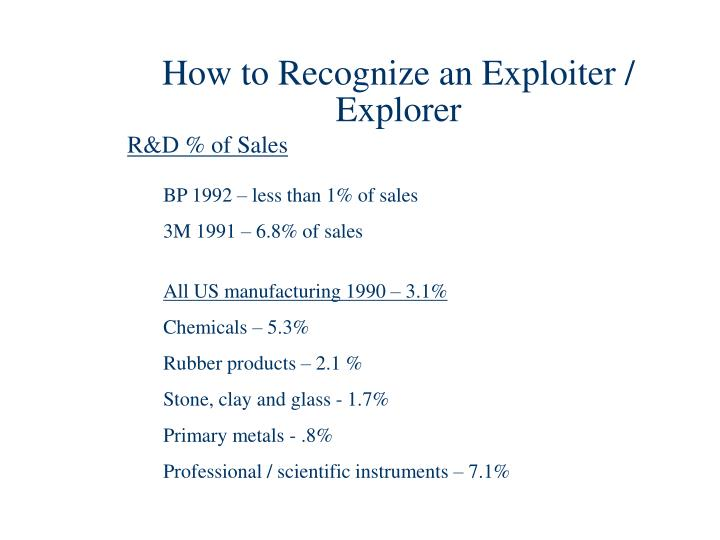 How to Recognize an Exploiter / Explorer