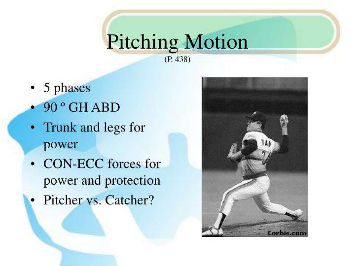 Pitching Motion