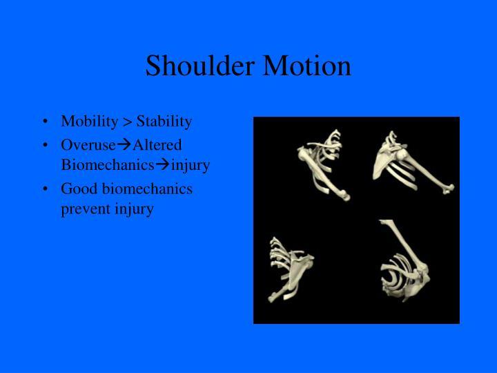Shoulder Motion