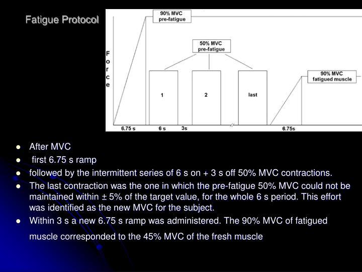 Fatigue Protocol