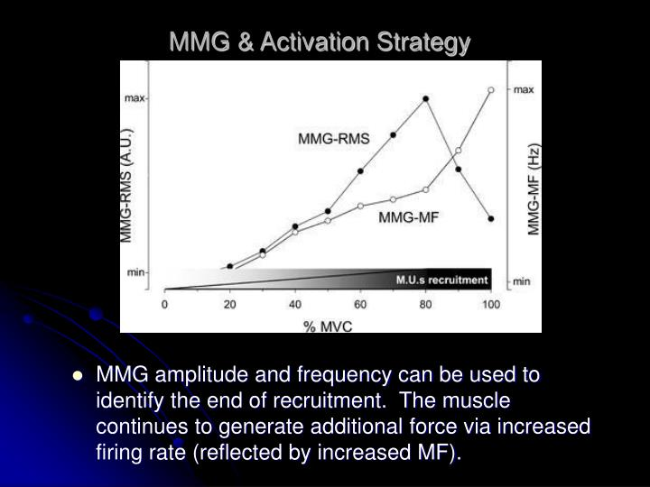 MMG & Activation Strategy