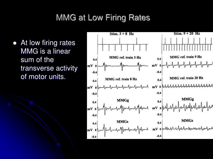 MMG at Low Firing Rates