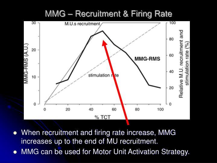MMG – Recruitment & Firing Rate