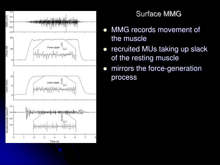 Surface MMG