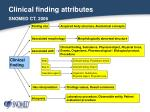 clinical finding attributes snomed ct 2006