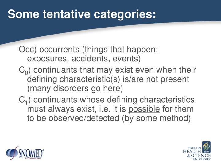 Some tentative categories: