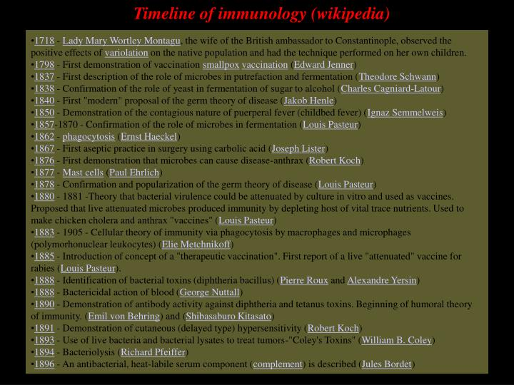 Timeline of immunology (wikipedia)