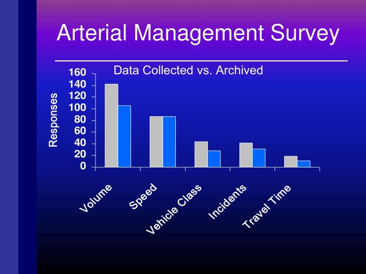 Arterial Management Survey