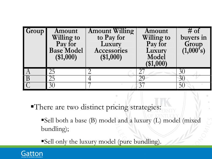 There are two distinct pricing strategies: