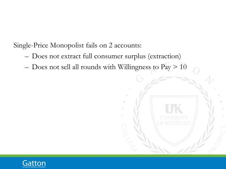 Single-Price Monopolist fails on 2 accounts: