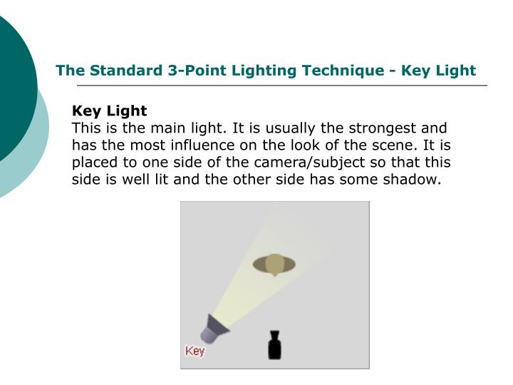 The Standard 3-Point Lighting Technique - Key Light