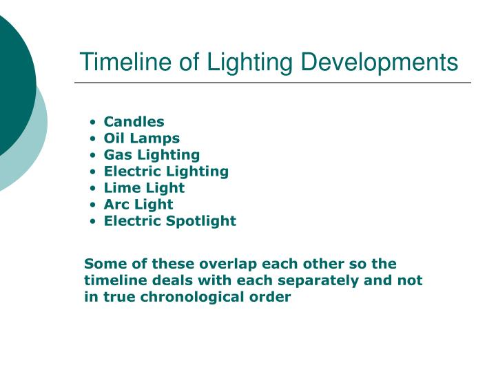 Timeline of Lighting Developments