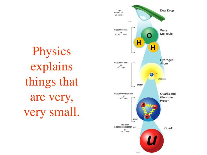 Physics explains things that are very, very small.
