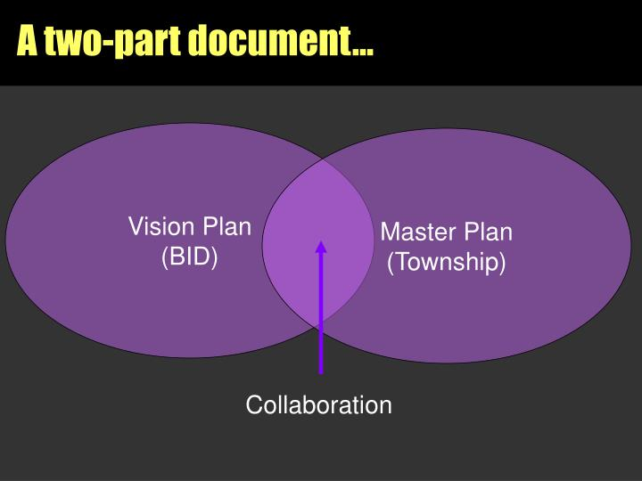 A two-part document…