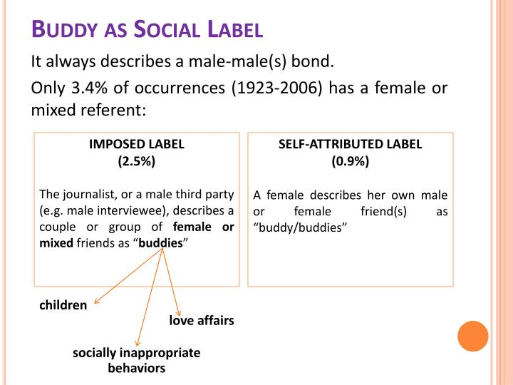 Buddy as Social Label