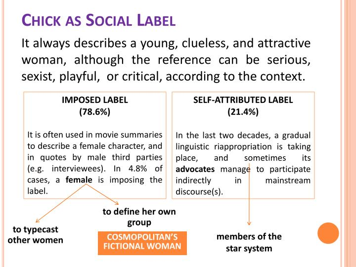 Chick as Social Label
