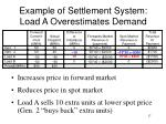 example of settlement system load a overestimates demand