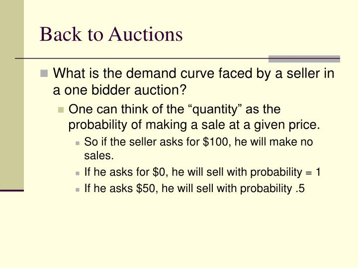 Back to Auctions