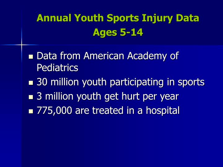 Annual youth sports injury data ages 5 14