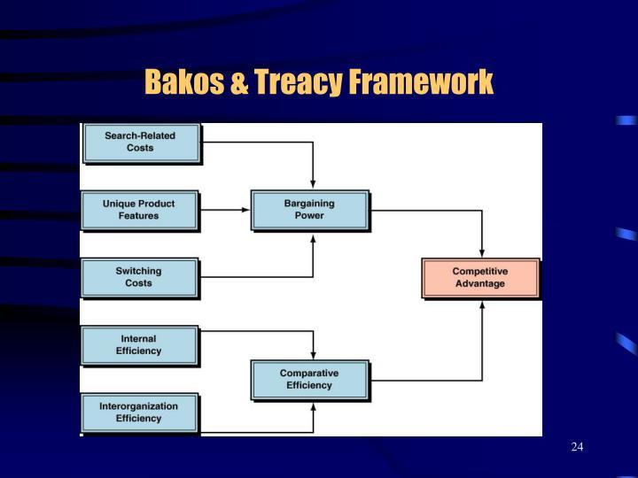 Bakos & Treacy Framework