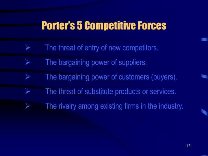Porter's 5 Competitive Forces