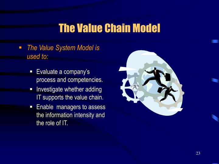 The Value Chain Model