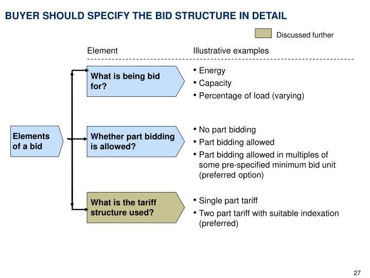 Elements of a bid