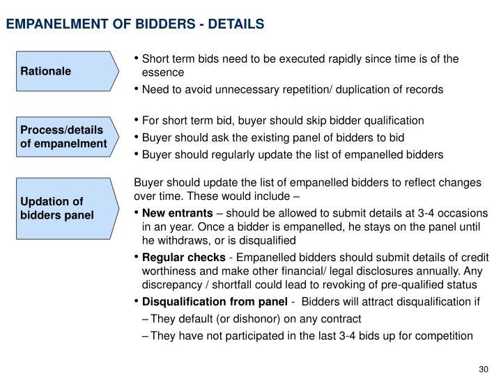Process/details of empanelment
