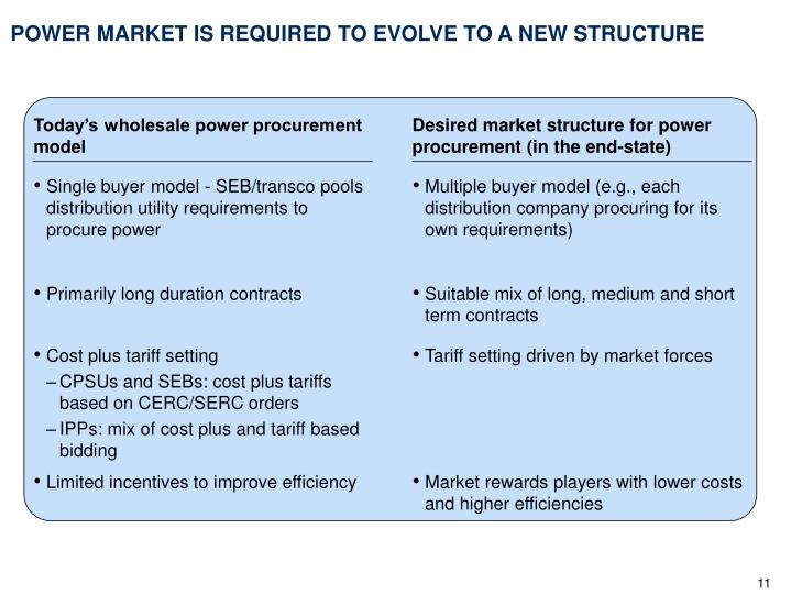 Single buyer model - SEB/transco pools distribution utility requirements to procure power