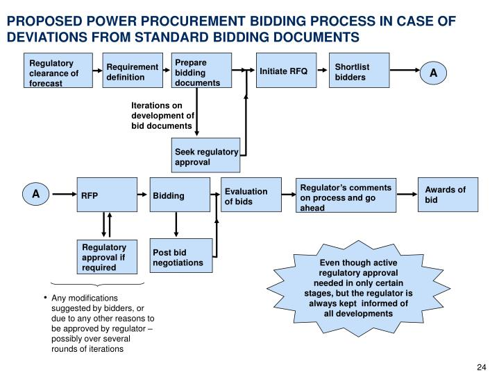 Even though active regulatory approval needed in only certain stages, but the regulator is always kept  informed of all developments