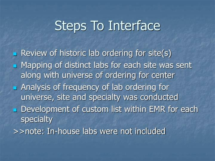 Steps To Interface
