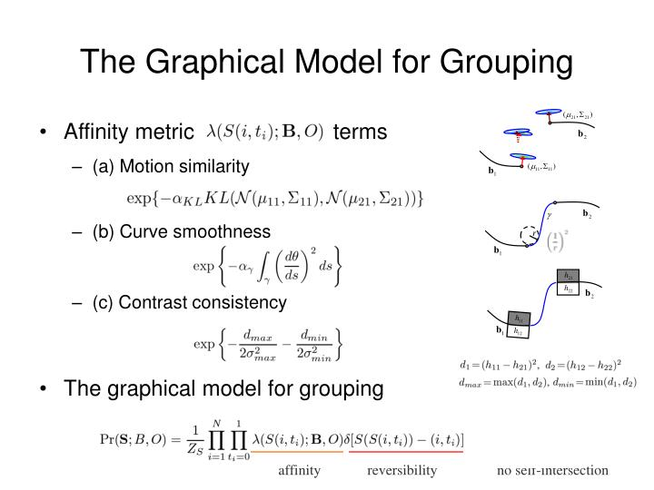 The Graphical Model for Grouping